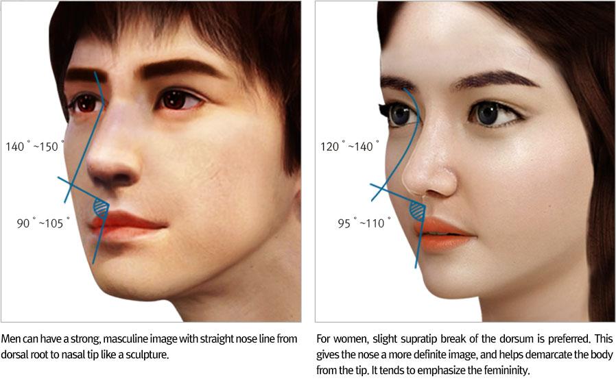ksamsung plastic surgery